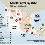 2009 murder_rates_by_states_in_Mexico