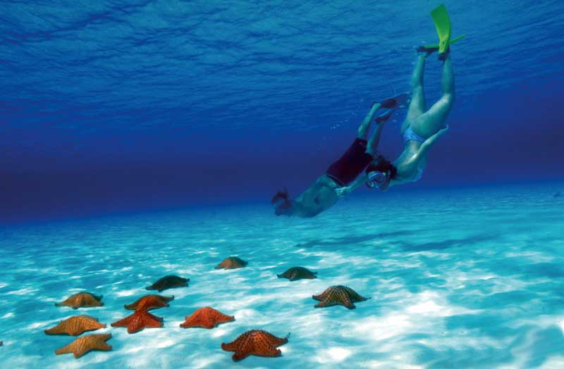 Places To Visit In Riviera Maya